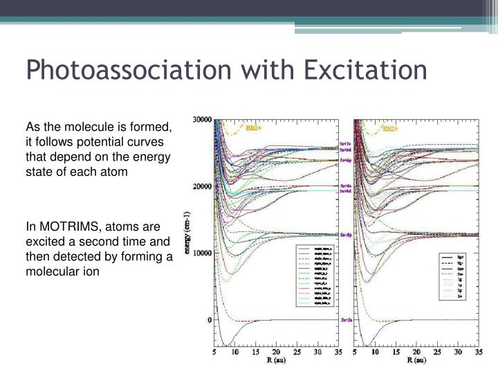 Photoassociation with Excitation