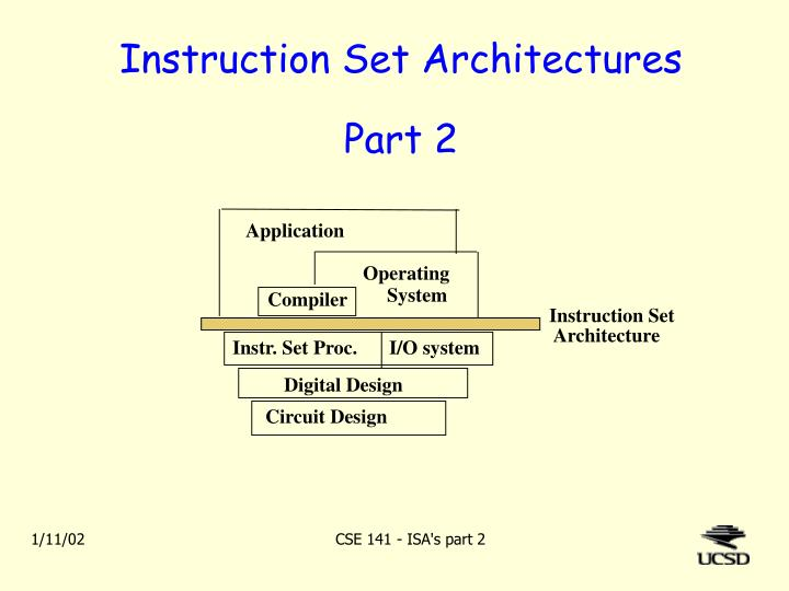 Ppt Instruction Set Architectures Part 2 Powerpoint Presentation Free Download Id 6384017