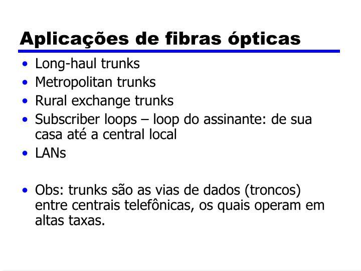 Aplicações de fibras ópticas