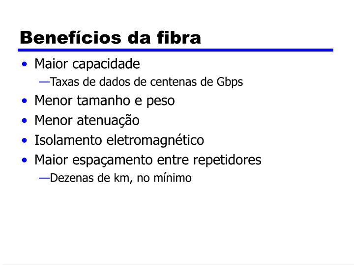 Benefícios da fibra