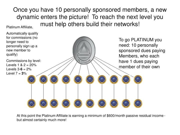 Once you have 10 personally sponsored members, a new dynamic enters the picture!  To reach the next level you must help others build their networks!