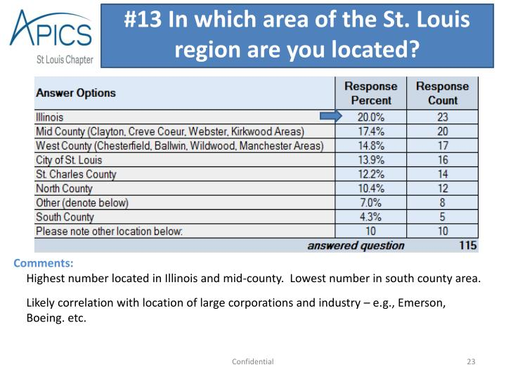 #13 In which area of the St. Louis region are you located?