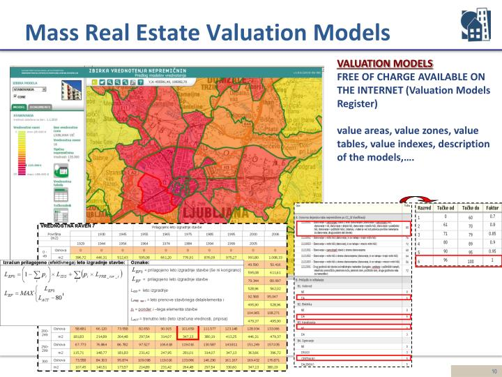 Mass Real Estate Valuation