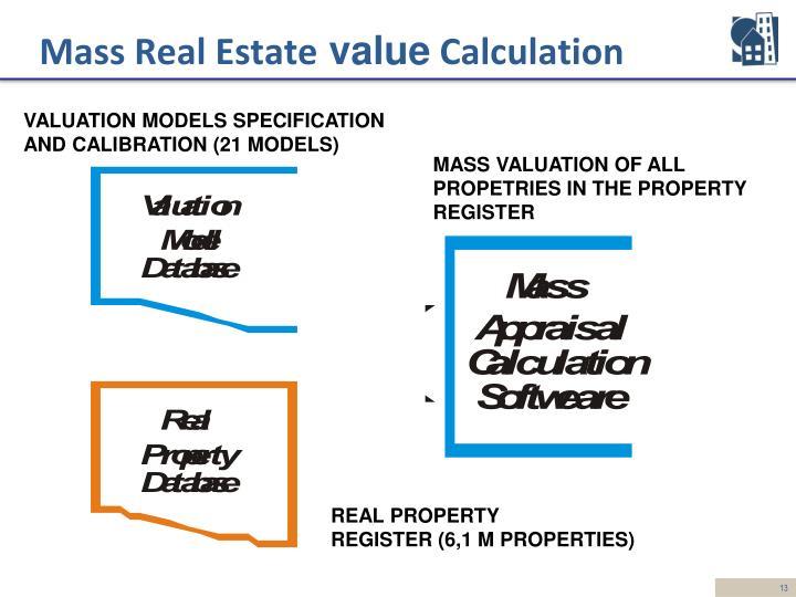 Mass Real Estate