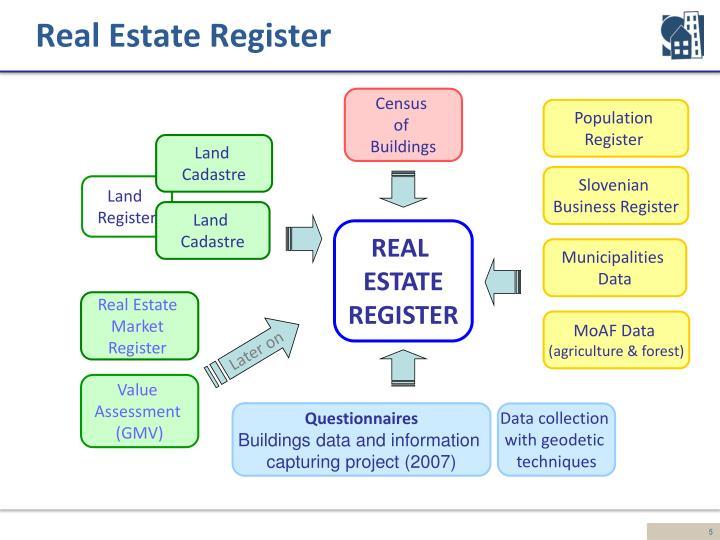 Real Estate Register