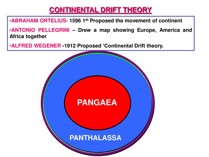 continental drift exploring the theory essay Continental drift plates in the crust of the earth, according to the plate tectonics theory from wikipedia, the free encyclopedia continental drift.