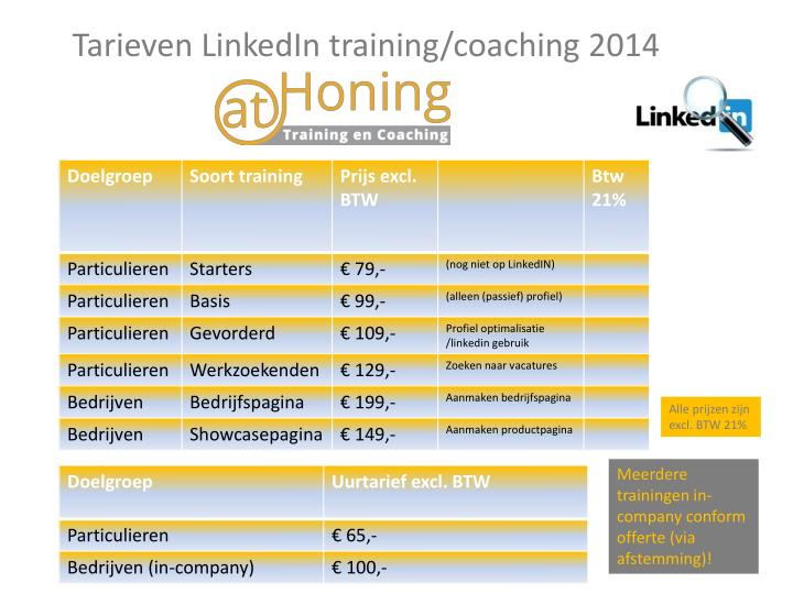 Tarieven linkedin training coaching 2014