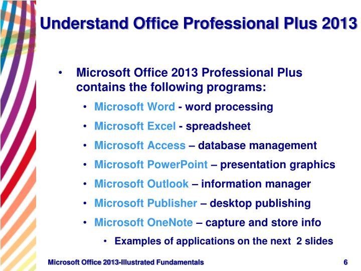 Understand Office Professional Plus 2013