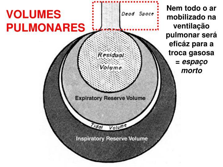 Nem todo o ar mobilizado na ventilação pulmonar será eficáz para a troca gasosa =