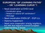 european qf learning paths or learning curve