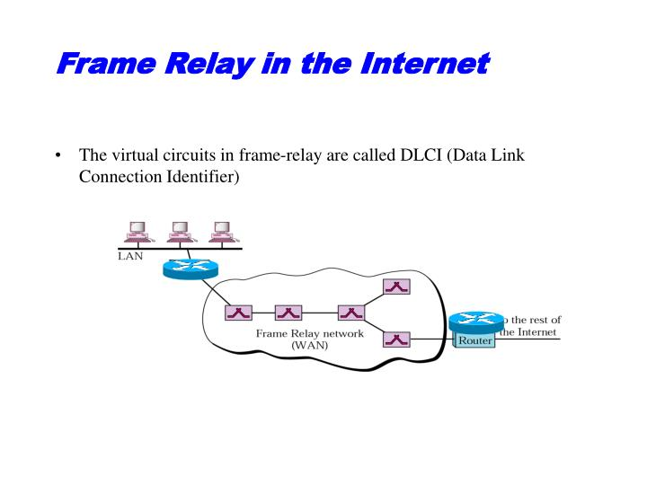 Frame Relay in the Internet