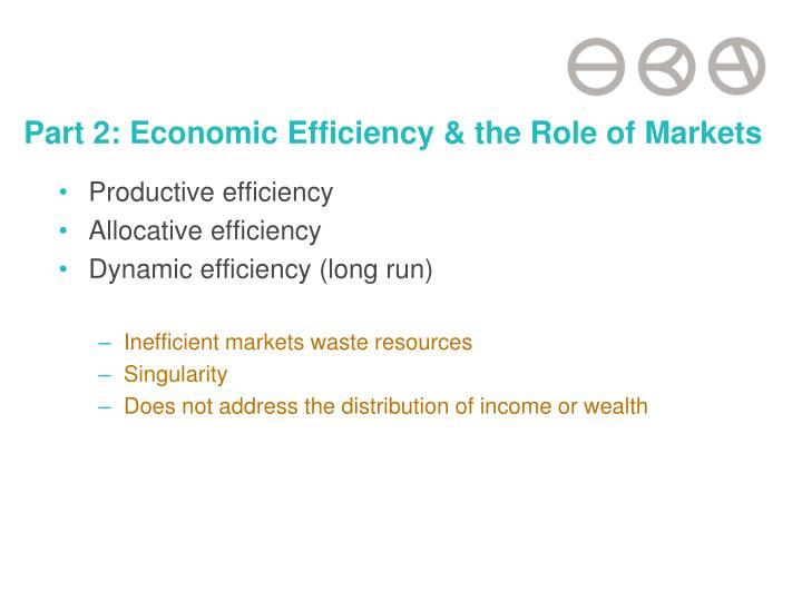 Part 2: Economic Efficiency & the Role of Markets
