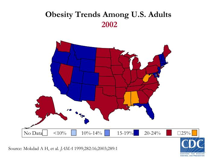 Obesity Trends Among U.S. Adults