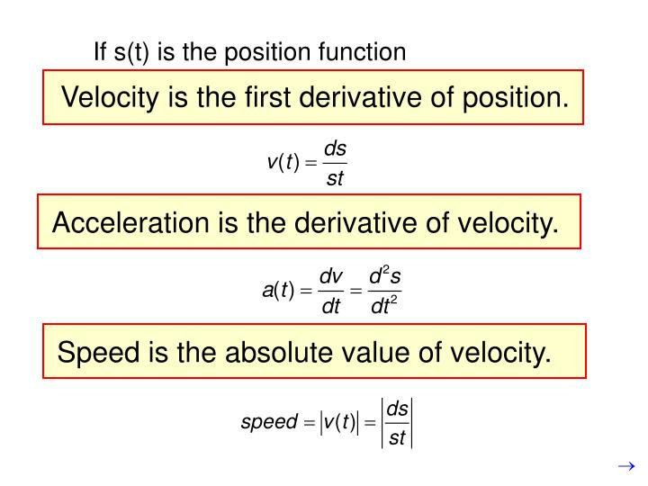 Acceleration is the derivative of velocity.