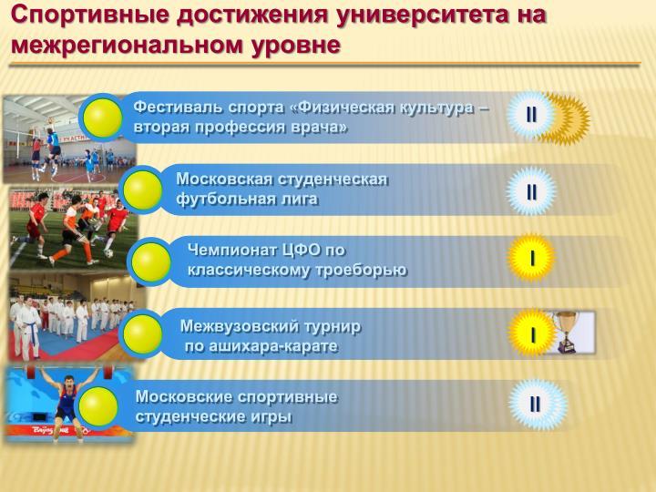 Спортивные достижения университета на межрегиональном уровне