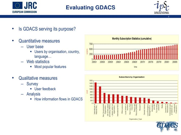 Evaluating gdacs