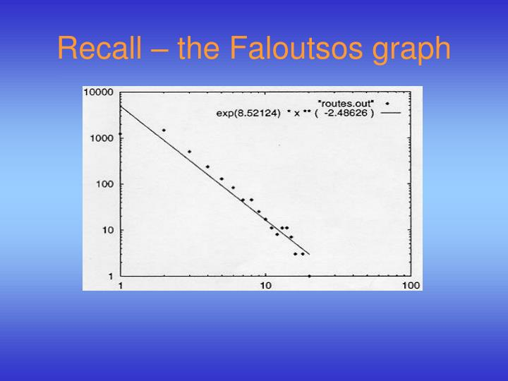 Recall – the Faloutsos graph