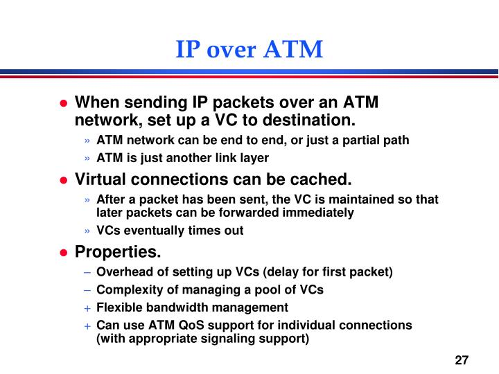 IP over ATM