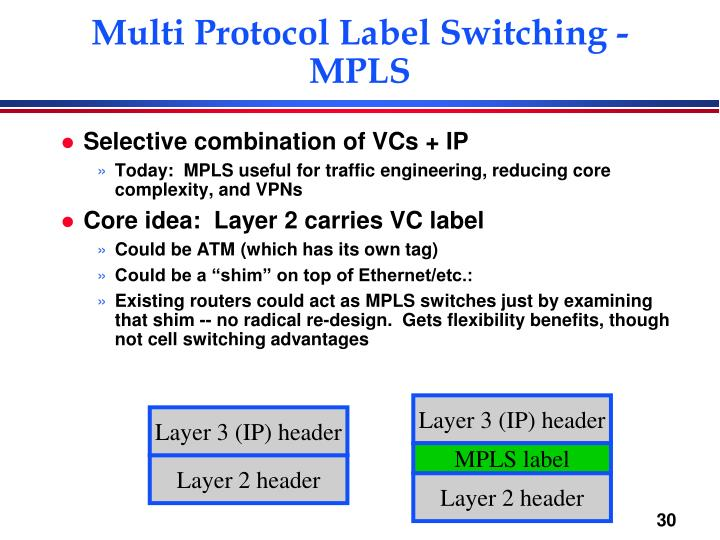 Multi Protocol Label Switching - MPLS