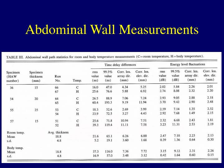 Abdominal Wall Measurements
