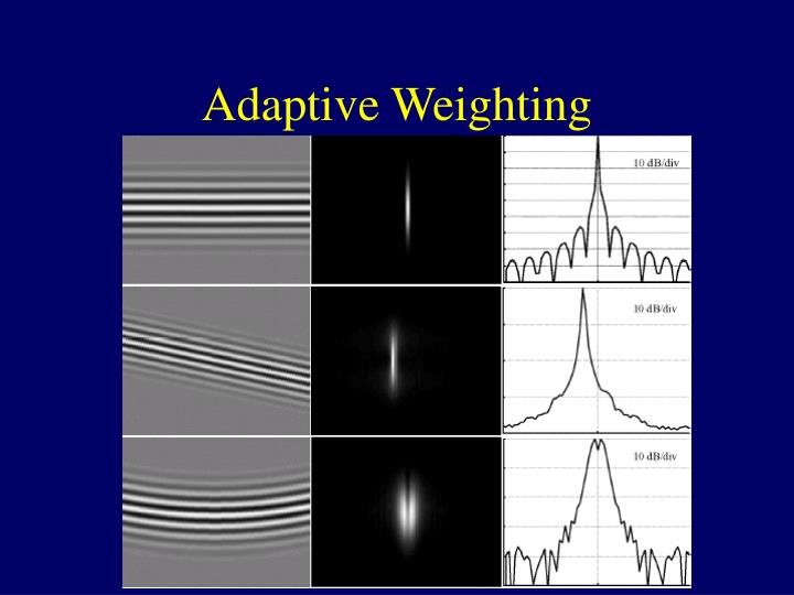 Adaptive Weighting