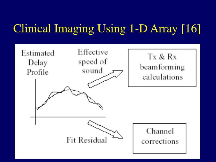 Clinical Imaging Using 1-D Array [16]