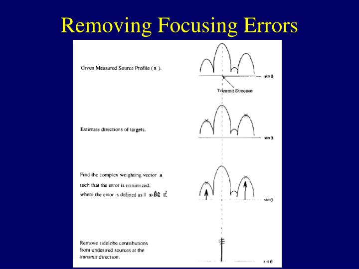 Removing Focusing Errors