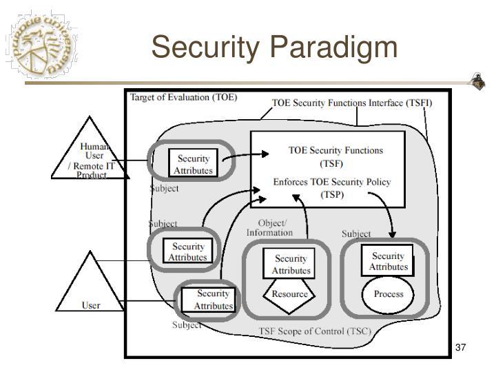 Security Paradigm