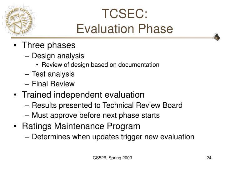 TCSEC: