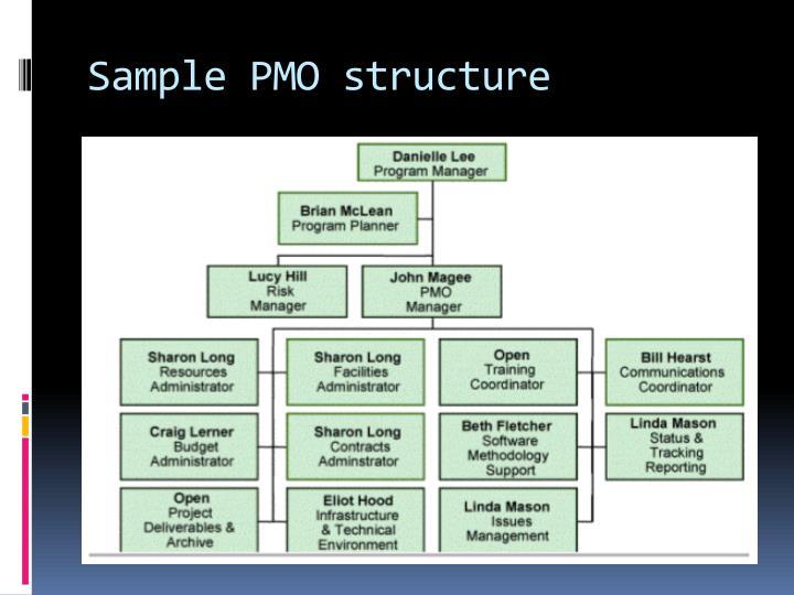 Sample PMO structure