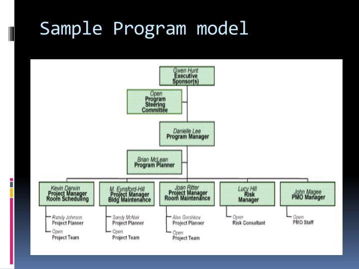 Sample Program model