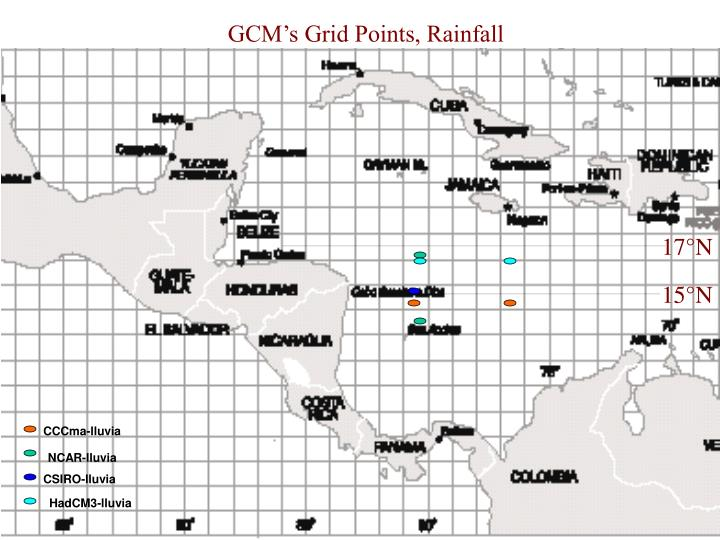 GCM's Grid Points, Rainfall