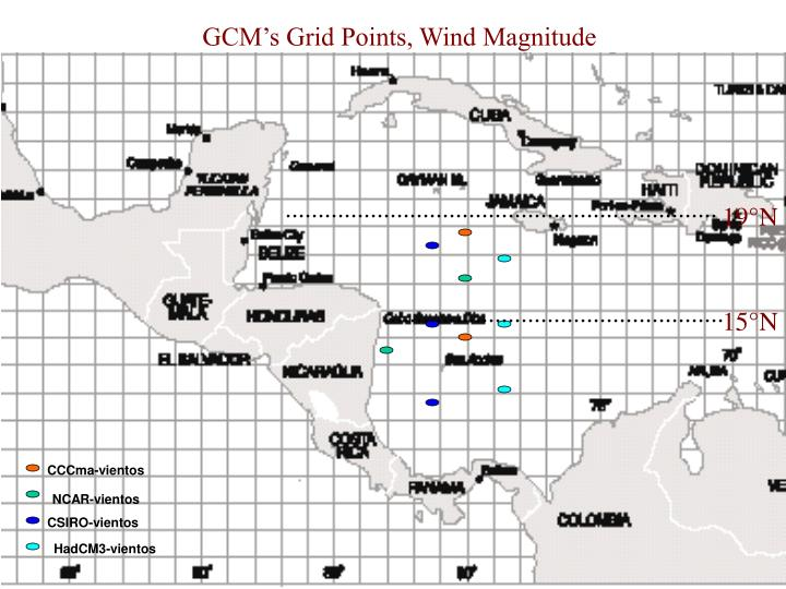 GCM's Grid Points, Wind Magnitude