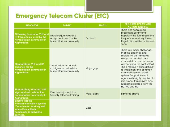 Emergency telecom cluster etc2