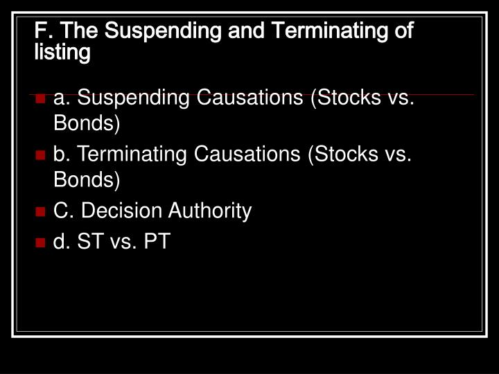 F. The Suspending and Terminating of listing