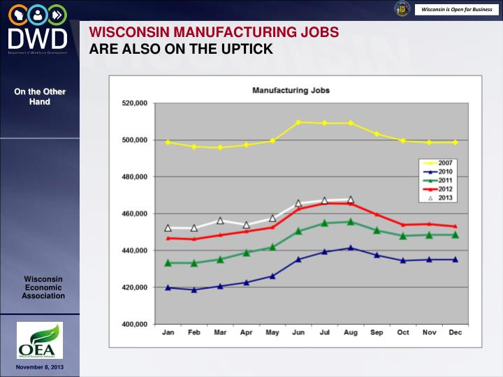 WISCONSIN MANUFACTURING JOBS