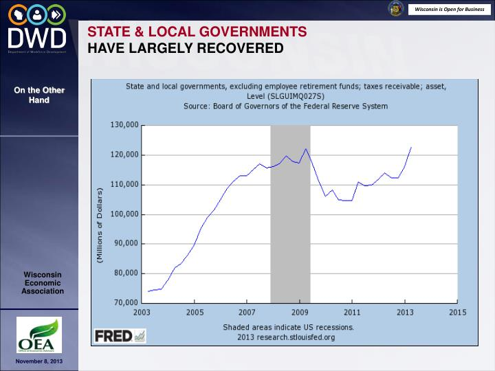 STATE & LOCAL GOVERNMENTS