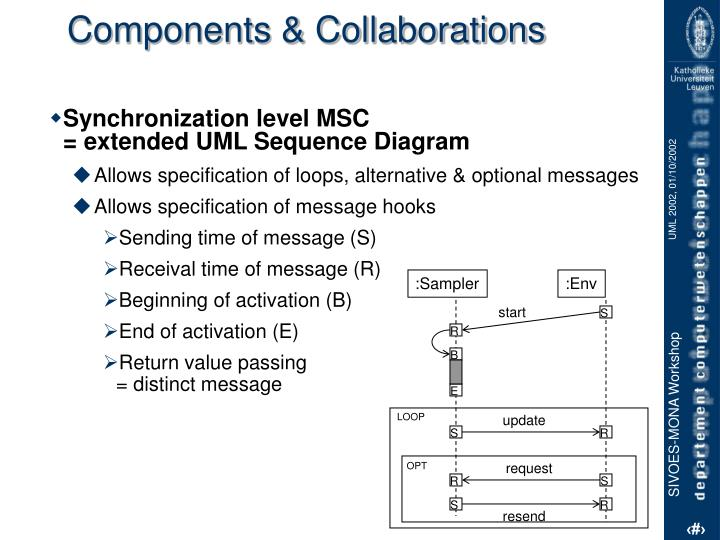 Components & Collaborations