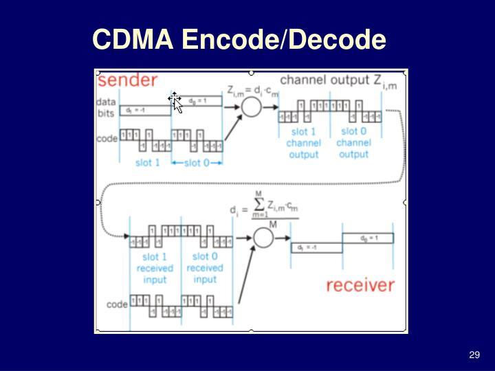 CDMA Encode/Decode