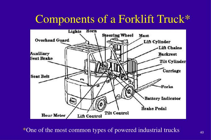 Components of a Forklift Truck*