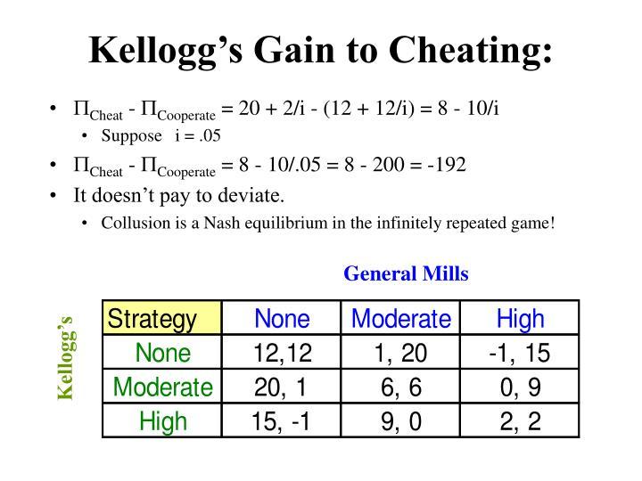 Kellogg's Gain to Cheating: