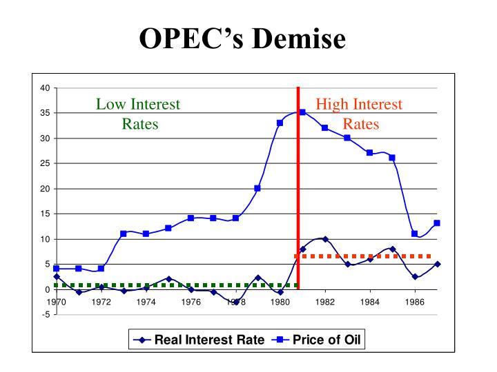 OPEC's Demise