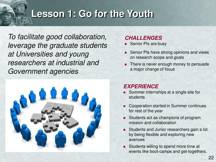 Lesson 1: Go for the Youth