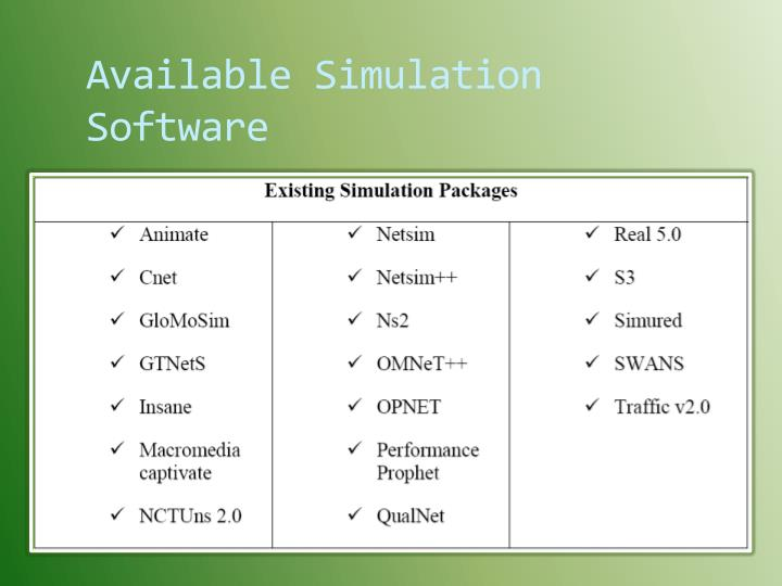 Available Simulation Software