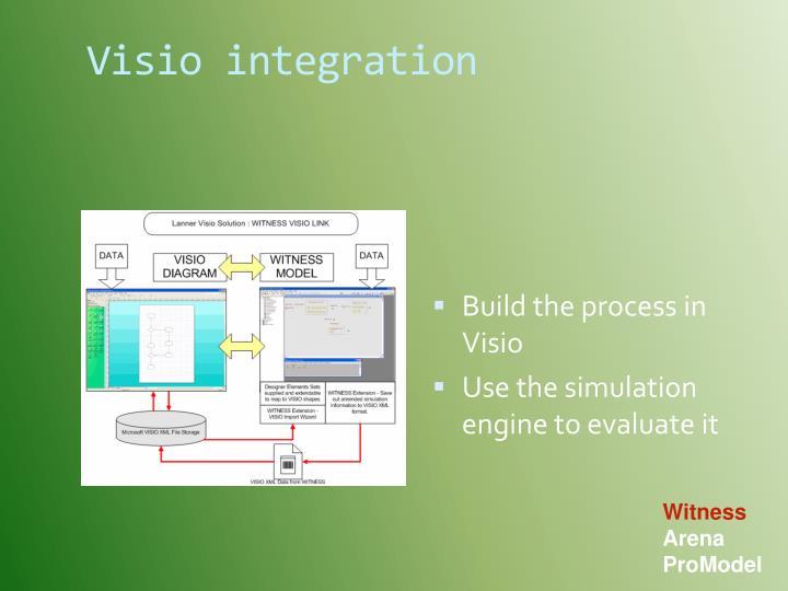 Visio integration