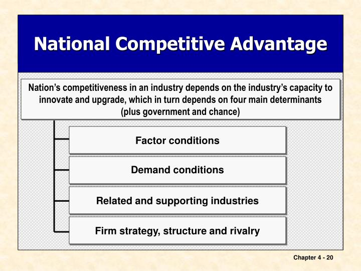 international trade pattern and competitive advantage But, when attempts are made to identify consumer behavior patterns, the general  tendency is often to  marketer to create an international competitive edge or  competitive advantage ac samli  international trade for centuries around the .