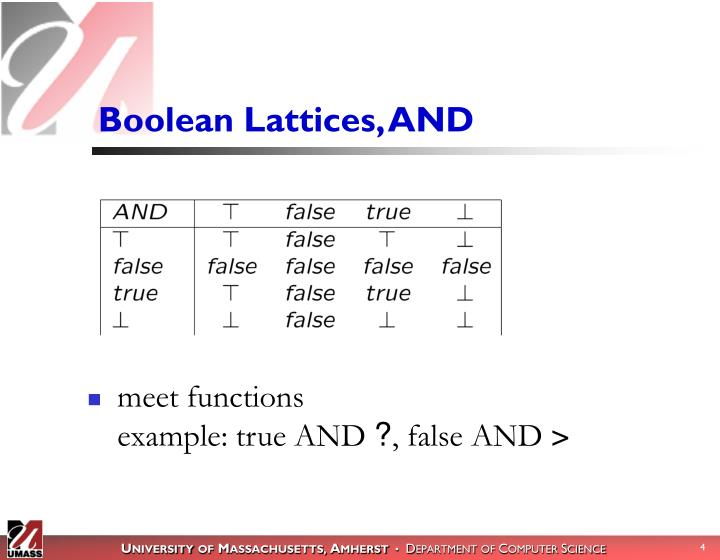 Boolean Lattices, AND