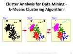 cluster analysis for data mining k means clustering algorithm