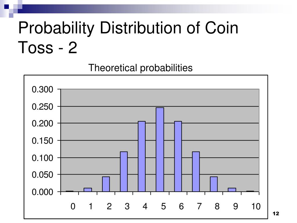 PPT - Quantitative Methods Topic 5 Probability Distributions