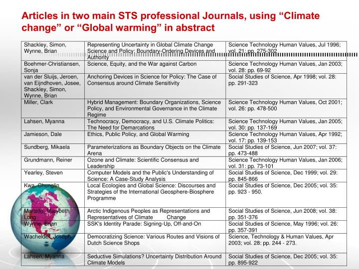 """Articles in two main STS professional Journals, using """"Climate change"""" or """"Global warming"""" in abstract"""